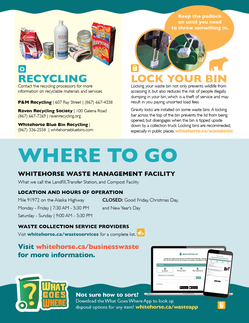Waste Sorting Guide 2 of 2